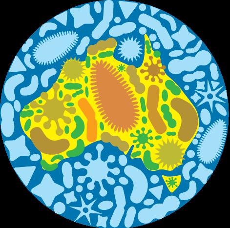 australian-microbiome